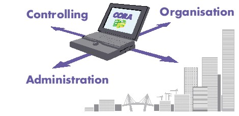 Cora Management Software
